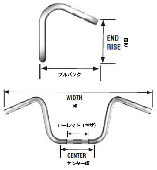 ハンドルサイズ表